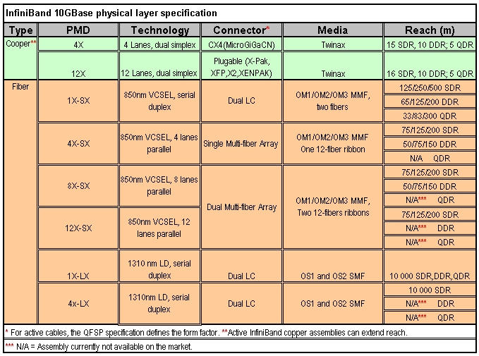 Table_2_InfiniBand